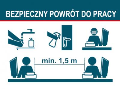 bezpiecznyPowrotDoPracy.png